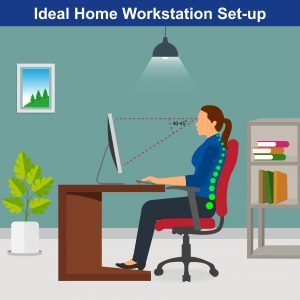 Productivity tips for Professional Transcriptionists includes having an ergonomic workstation set up in your home office